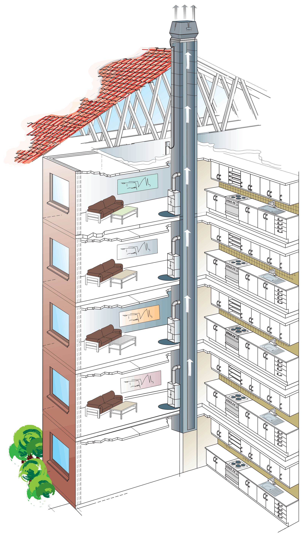 røgsuger_etageejendom_illustration